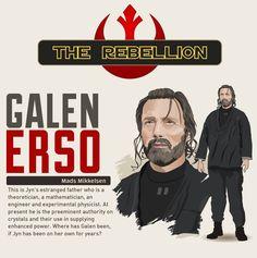 Star Wars: Rogue One: A Star Wars Story (2016) (Mads Mikkelsen / Galen Erso)