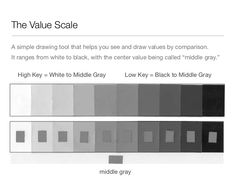 The Value ScaleA simple drawing tool that helps you see and draw values by comparison.It ranges from white to black, with ...