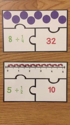 Grade Fraction Game Puzzle Divide Whole Number by Fractions Activity Fraction Games, Fraction Activities, Math Resources, Dividing Fractions, Multiplying Fractions, Equivalent Fractions, Math Center Rotations, Math Centers, Math Blocks