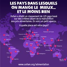 Oxfam a établi un classement de 125 pays basé sur des critères allant de la malnutrition aux coûts de l'alimentation, en passant par la qualité des produits et la santé nutritionnelle. Découvrez à quelle place est classé votre pays sur www.oxfam.org/alimentation
