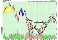 Humor - A rare and dangerous Black Swan formation is almost complete! Black Swan Event, Marketing, Swans, Economics, Finance, Tools, Humor, Swan, Cheer