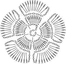 Znalezione obrazy dla zapytania вязание крючком схемы