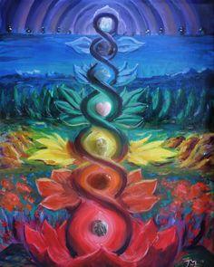 Arte Chakra, Chakra Art, Spiritual Drawings, Spiritual Paintings, Chakra Painting, Meditation Art, Spirited Art, Hippie Art, Diy Canvas Art