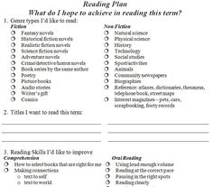 Reading Plan for students to set goals and plan their reading (word doc)