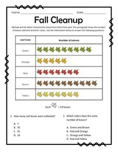 2 pages, 10 questions Directions: Michael and his father removed the leaves from their front yard. This pictograph shows the number of leaves collected and their colors. Fun Classroom Activities, Math Classroom, Maths, Teaching Math, Teaching Ideas, Classroom Ideas, Second Grade Math, Grade 3, Third Grade
