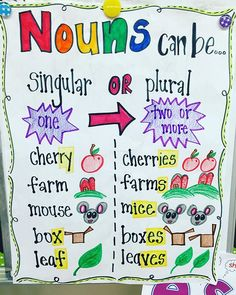 Singular and plural nouns can be so tricky! - - Singular and plural nouns can be so tricky! Singular and plural nouns can be so tricky! Grammar Anchor Charts, Anchor Charts First Grade, Writing Anchor Charts, Adjective Anchor Chart, Kindergarten Anchor Charts, Kindergarten Phonics, Kindergarten Language Arts, Preschool, 2nd Grade Ela