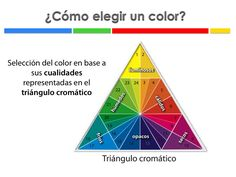 Diseño, Asesoría & Capacitación - Luz para el color