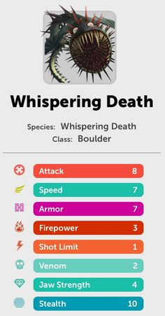 Whispering Death stats Dragon 2, Dragon Facts, Dragon Rise, Dragon Heart, Dragons Rise Of Berk, Httyd Dragons, Dreamworks Dragons, Hiccup And Toothless, Hiccup And Astrid