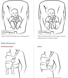 http://hipdysplasia.org/developmental-dysplasia-of-the-hip/prevention/baby-carriers-seats-and-other-equipment/