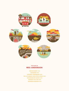 //Wes Anderson