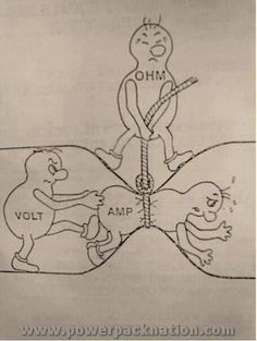 Relation Between Volt Current and Resistance.