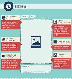 Il post perfetto su Pinterest  http://www.socialistening.it/guida-orari-dettagli-per-post-perfetto-sui-social-media/