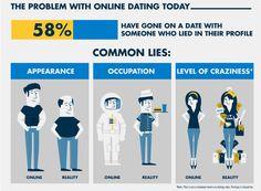 dating club in delhi