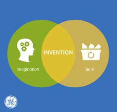 """""""To invent, you need a good imagination and a pile of junk."""" - Thomas A. Edison #quote #inventor           Edison was a prolific inventor, holding 1,093 US patents to his name. His inventions included a stock ticker, a mechanical vote recorder, a battery for an electric car, electrical power, recorded music, and motion pictures."""