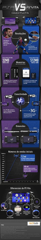 PSP vs PSVITA