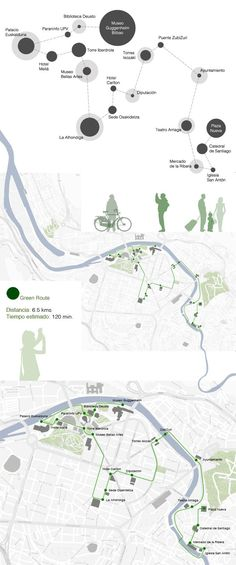 Architecture  Green Route: Arquitectura, fotografía y diseño girando sobre Bilbao.