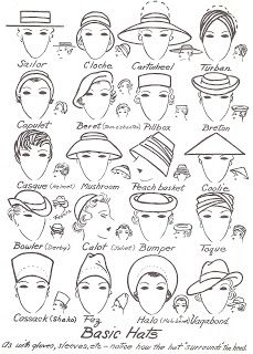 Handy Hat Chart, showing a retrotastic multitude of mid-century hat styles.