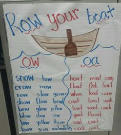My pintrest inspired ow /oa anchor chart. It turned out pretty good :-)