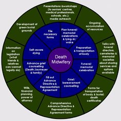 death midwife