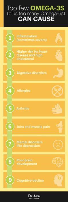 Omega-3 deficiency
