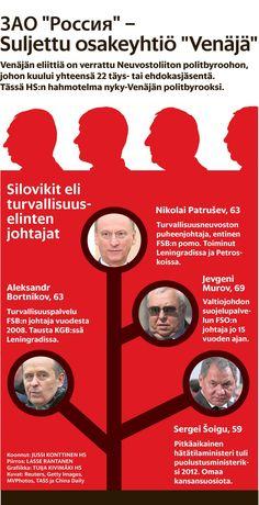 Miehet Putinin takana – HS selvitti, kenellä on valta Kremlissä - Venäjä - Sunnuntai - Helsingin Sanomat