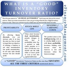 A good inventory turnover ratio is one which sustains profitability, saves stock from becoming dead stock, and optimizes Holding Costs / Carrying Costs. Accounting Classes, Accounting Basics, Accounting And Finance, Business Management, Money Management, Business Planning, Business Tips, Project Management, Inventory Management