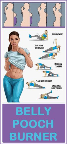 This killer tummy-cinching routine works magic on muffin tops and that soft belly pooch and will leave your tummy tight and toned in two weeks! Scissor Kicks, Reverse Crunches, Knee Up, Belly Pooch, Detox Tips, Russian Twist, Bikini Ready, Abdominal Muscles, Muffin Top