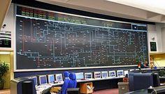 PREDICTIVE ANALYTICS: SCADA [Supervisory Control and Data Acquisition]