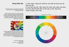 Color Mixing, Chart