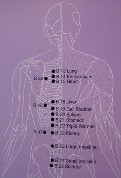 Back Pain Relief – Acupressure Points and Self-Healing!!!