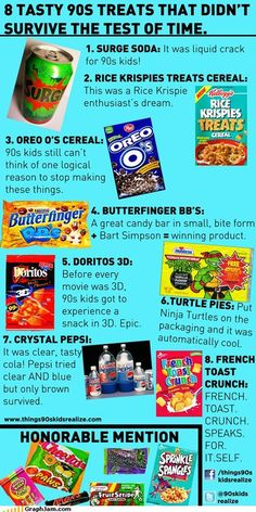 90's food Umm.. how did fruit stripe make the honorable mention... I still c that stuff. Only sugar free -_-