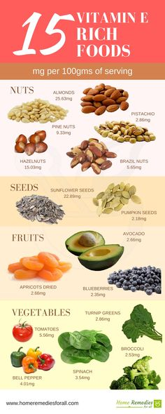 Consume these 15 Vitamin E rich foods to get rid of Vitamin E deficiency and enjoy good overall health.