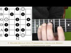 Guitar Lesson: how to play Major Scales - 6th fingering/aeolian mode - guitar theory