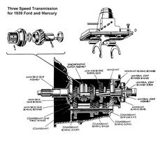 The Novak Guide to the Borg-Warner T150 Transmission