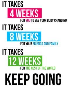 I need motivation..