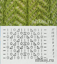 Neulominen . Kaava . Pitsi . Knitting pattern lace