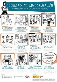 130 Ideas De Metodología De La Investigación Metodologia De La Investigacion Investigacion Educacion