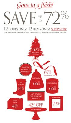 A great simple christmas sale email. The imagery built up of offers stands out…