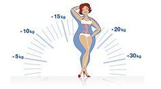 Perdez 5kg en 1 mois sans vous priver