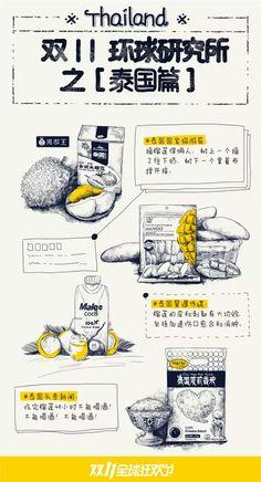 【双11海报设计】大咖级吃货的不完全研究报告