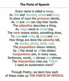 Poetry for the parts of speech.