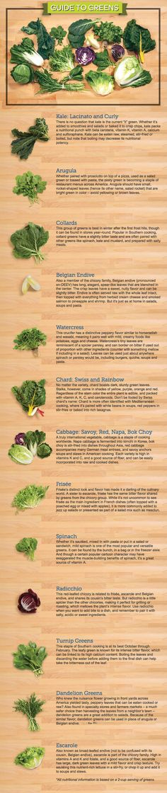 INFOGRAPHIC Leafy Greens | #lifeadvancer | www.lifeadvancer.com