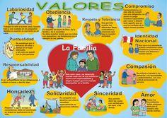 Promoviendo Valores en Preescolar - 13 Importantes Conceptos | #Infografía #Educación