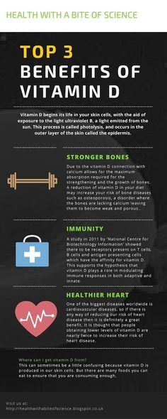 Vitamin D Top 3 Health Benefits [Infographic]