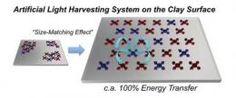 Artificial light-harvesting method achieves 100% energy transfer efficiency Energy Harvesting, High Energy, Energy Efficiency, The 100, Facts, Science, Lighting, Energy Conservation, Lights