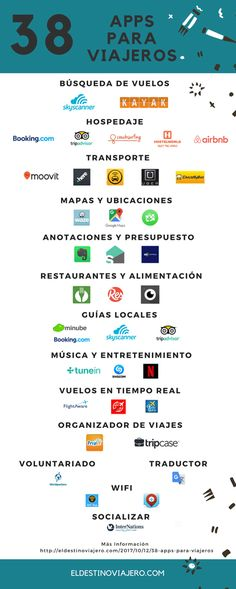 38 Apps for Travelers - Travel lover - Consejos para Viajes Packing List For Travel, Travelling Tips, Travelling Wilburys, Packing Lists, Solo Travel, Time Travel, Travel Usa, Paris Travel, Travel Guides