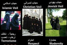 Christ is terrorism, not Islam