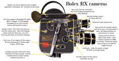 bolex.jpg (1800×933)