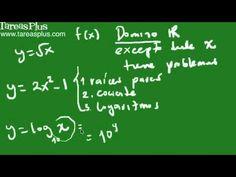 Concepto de función parte 3 (Imagen, Dominio y Rango)