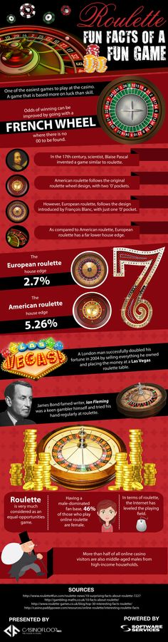 This #infographic titled 'Roulette: Fun facts of a Fun Game' has been created with the central theme of telling customers about the fun facts of #Roulette. The infographic puts light on some historical as well as modern era facts of Roulette.